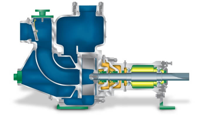 Basic Rotations of Pump Control System